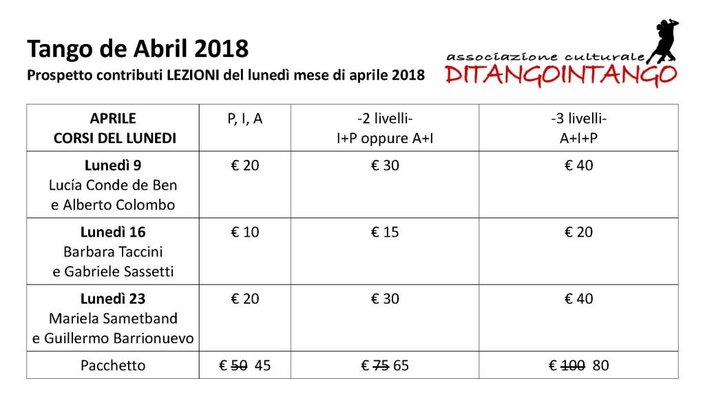 Contributi lezioni del lunedì mese di aprile 2018